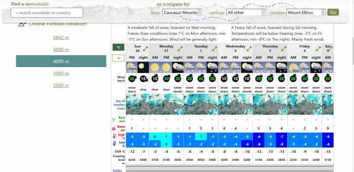 60b3d39076829_weather.jpg