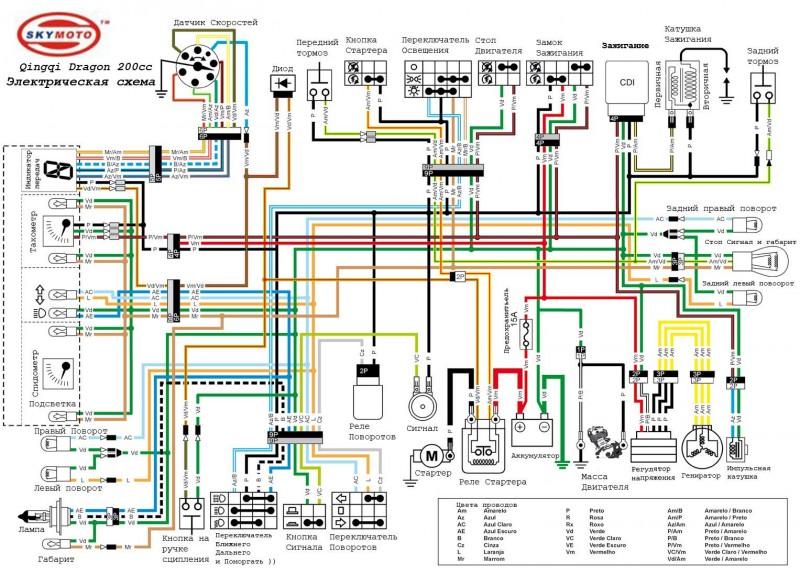 лифан электрическая схема